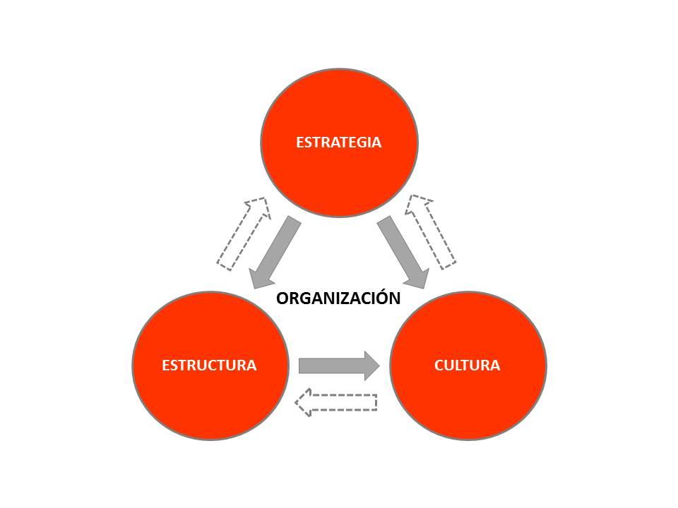 ¿Qué es la estrategia de opción straddle?