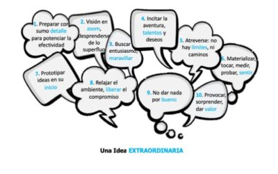 ¿Se puede vivir sólo de las propias Ideas?