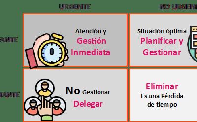 Cómo gestionar el tiempo de un Directiv@: Importante y/o Urgente. Capítulo 2