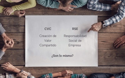 ¿Son lo mismo la Creación de Valor Compartido (CVC) y la Responsabilidad Social de Empresa (RSE)? Capítulo 2