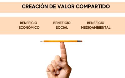 La creación de valor compartido se consolida con el Covid-19 (Capítulo 1)